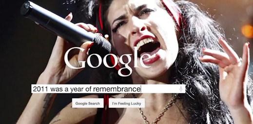 Koho a co jsme nejvíce hledali na Googlu v roce 2011?