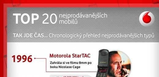 20 nejprodávanějších mobilů, aneb který jste měli?