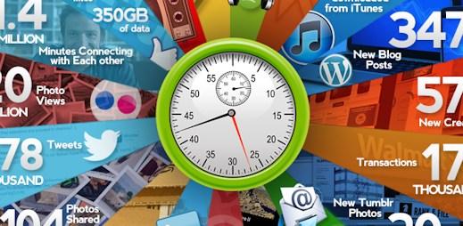 Co stihnou uživatelé internetu za 60 sekund?